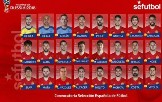 西班牙国家队最新名单