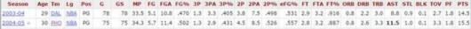 单飞的诱惑之04-05季纳什 他打出队史最佳战绩