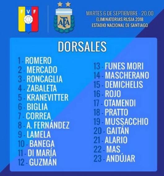 阿根廷国家队号码:国米大将穿10号 天使11号